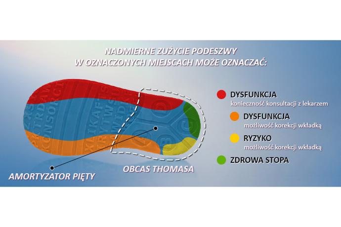 Sandałki Profilaktyczne Ortopedyczne Buty DAWID 1041 Turkus TN JP