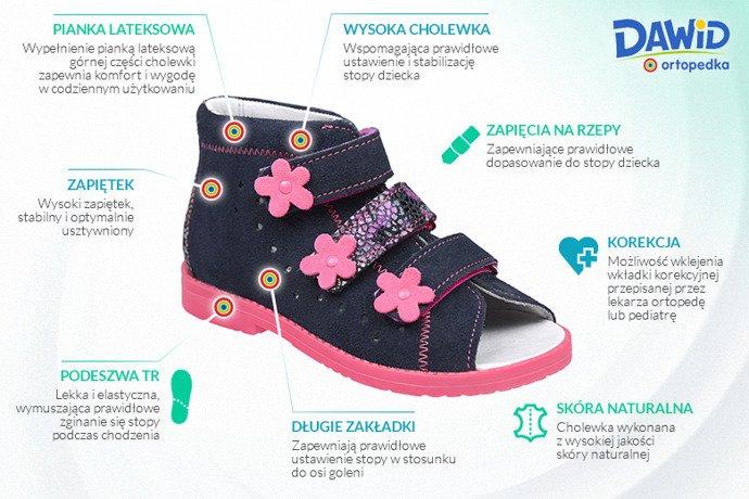 Sandałki Profilaktyczne Ortopedyczne Buty DAWID 1042 Granat+Róż GCPK