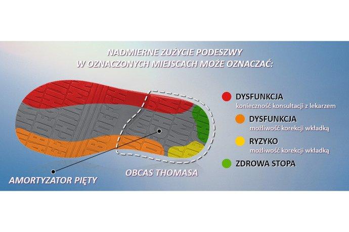 Sandałki Profilaktyczne Ortopedyczne Buty DAWID 1042 Różowe RCSZ