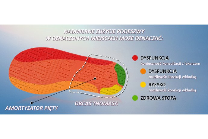 Sandałki Profilaktyczne Ortopedyczne Buty DAWID 1042 Szary SZPP