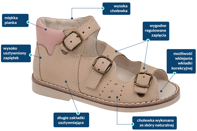 Sandałki Profilaktyczne Ortopedyczne POSTĘP BS-29